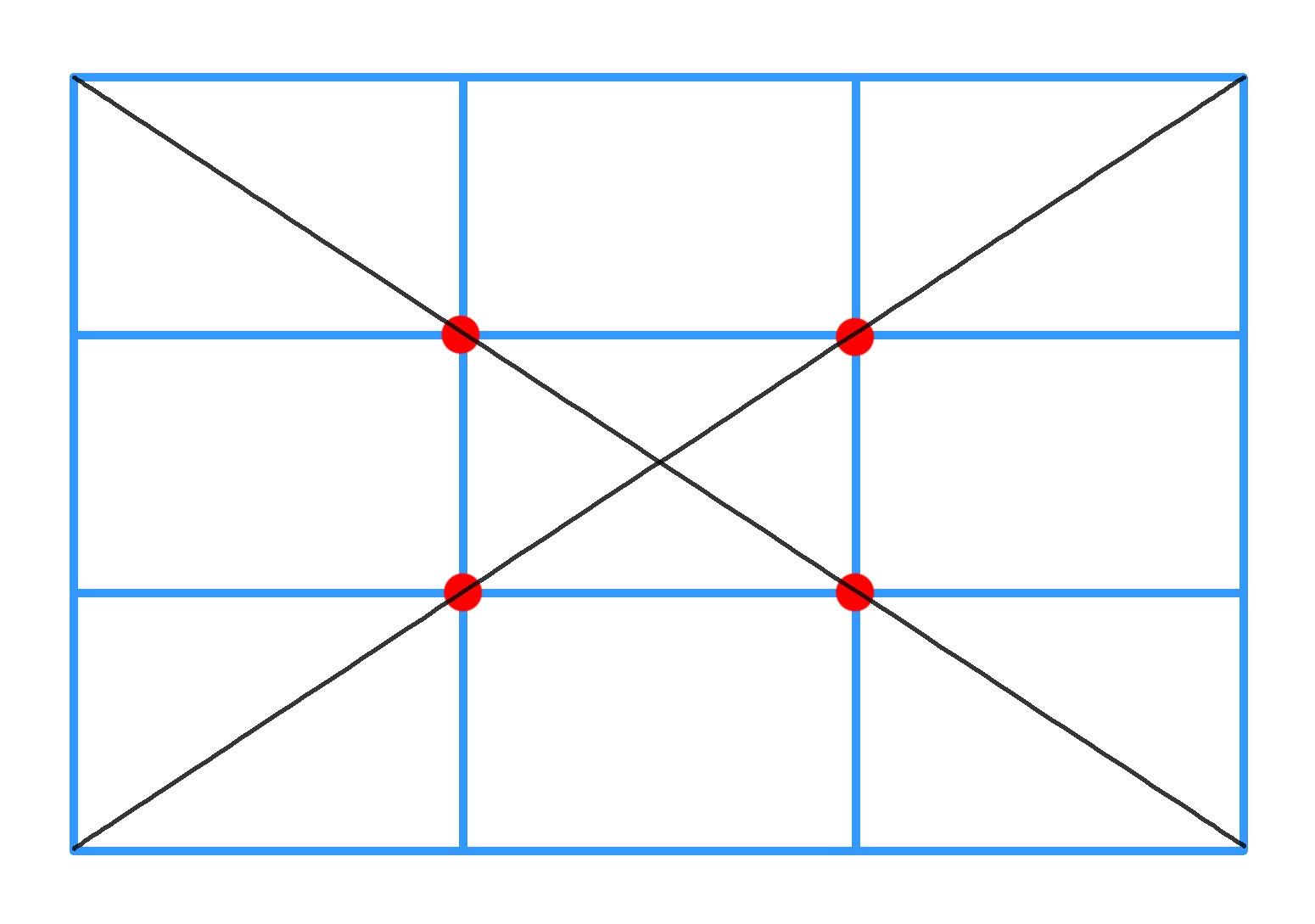 grille de composition